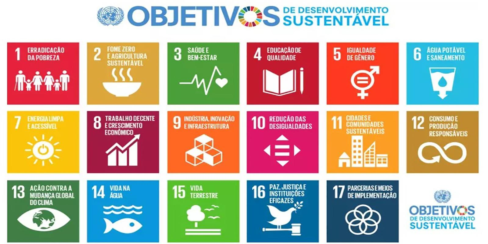 Professor da UNIFAAT participará do 1º Simpósio Latino Americano em Sustentabilidade